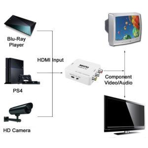 تبدیل HDMI به RCA, تبدیل hdmi به av, تبدیل hdmi-به-سه-فیش