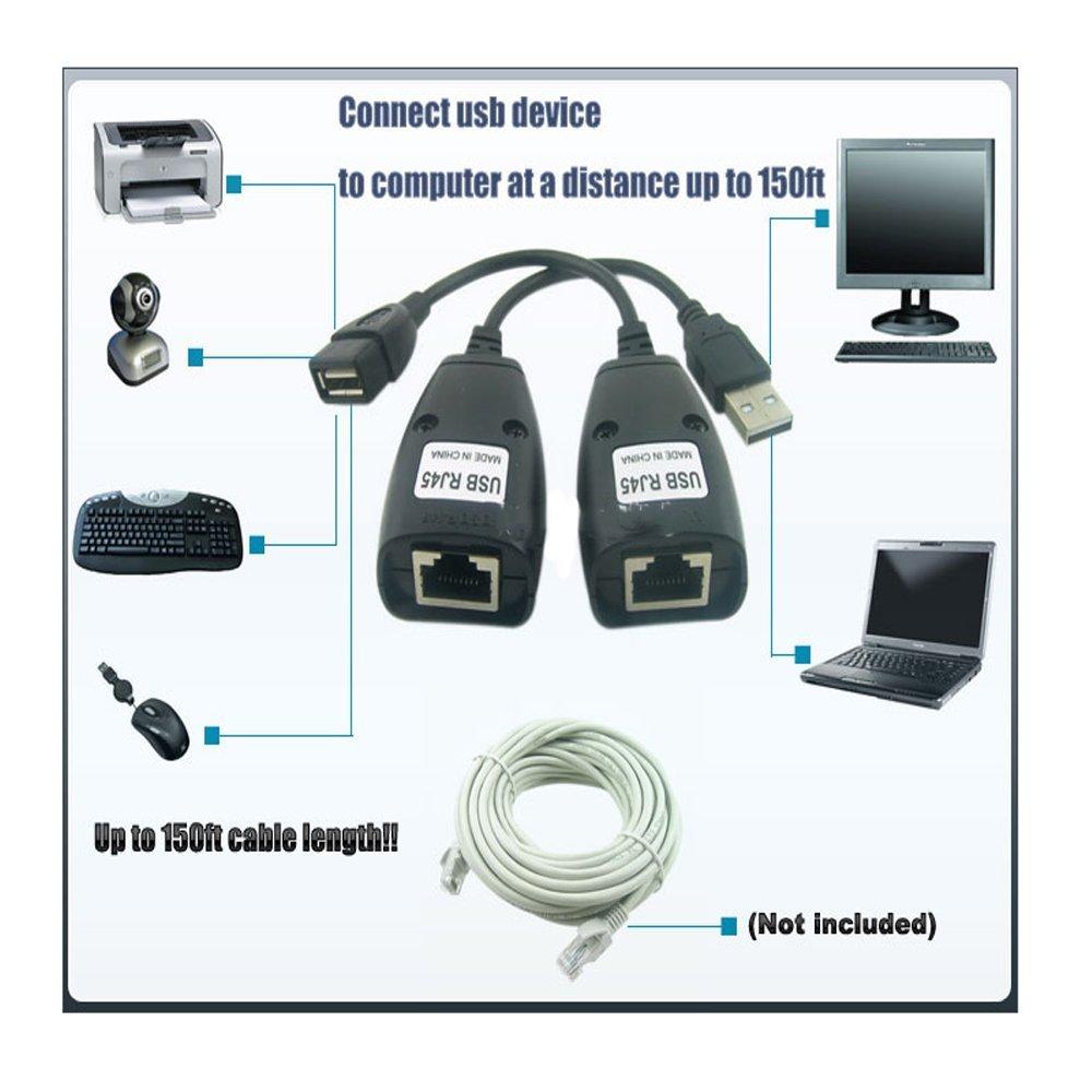 افزایش USB با شبکه