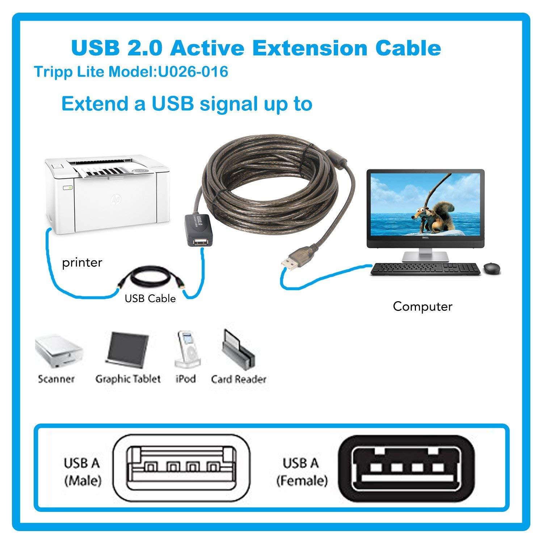 کابل افزایش طول 15 متری USB لمونتک (بافر دار)