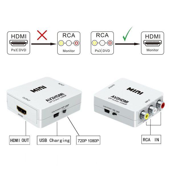 تبدیل پورت 3 فیش زرد و سفید و قرمز رنگ AVI به پورت HDMI نمایشگر