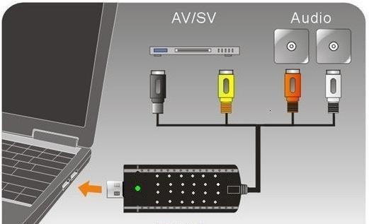 نصب کارت کپچر USB EASY CAPTURE