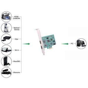 قيمت خريد کارت کپچر اینترنال HDMI PCI-e مدل EZCAP 294