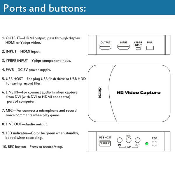 قیمت خرید کارت کپچر HDMI مدل EZCAP280