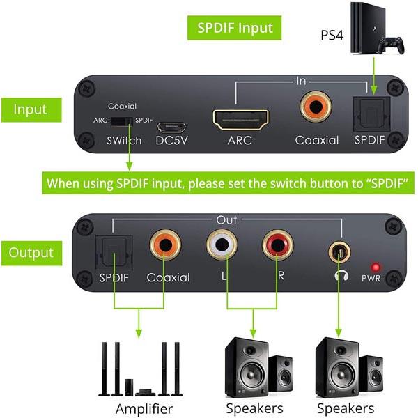 قیمت خرید جدا کننده صدا HDMI به انالوگ و دیجیتال
