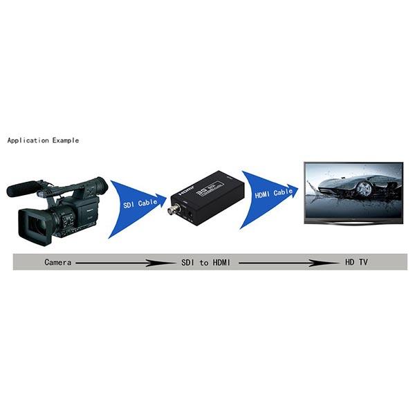 قیمت خرید تبدیل SDI به HDMI لمونتک