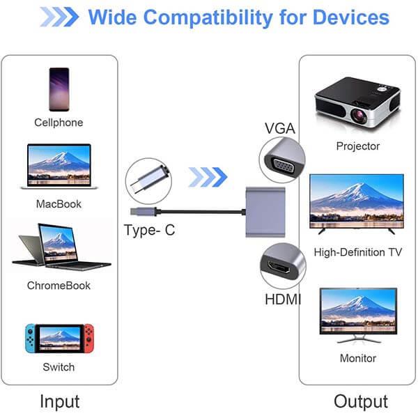 تبدیل USB TYPE C به 4K /HDMI/VGA/USB-3.0
