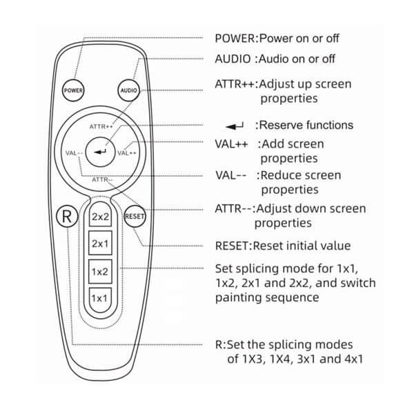 قیمت خرید کنترلر ویدئو وال ۲ در ۲ HDMI لمونتک