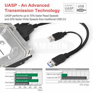 قیمت خرید کابل تبدیل SATA به USB هارد 2.5 اینچ (USB 3.0)