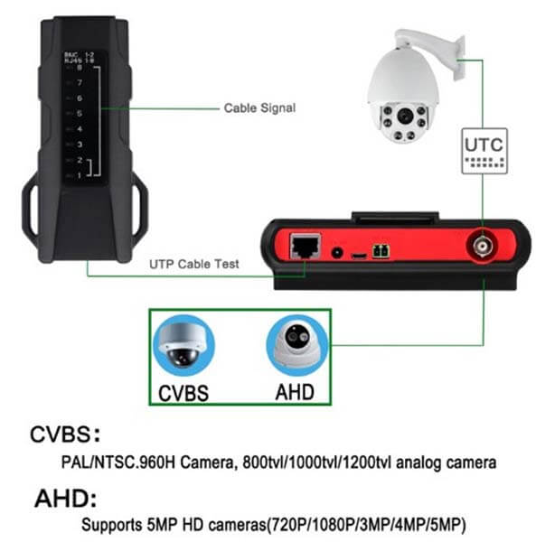 قیمت خرید تستر دوربین های مداربسته مدل AN-4320A